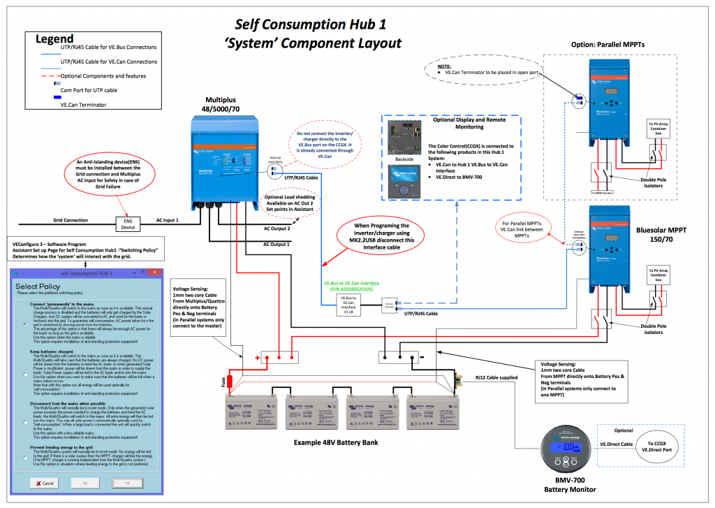 Self-consumption Hub 1 system component layout